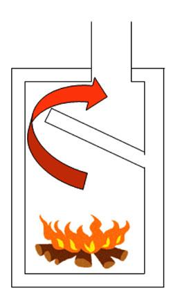 Cheminee plaque classique